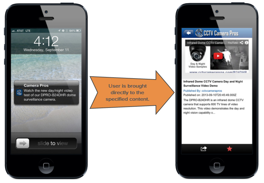 mobile app marketing push alert deep links