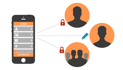 User Password Login & Authorization in Mobile Apps