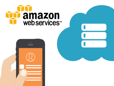 Content Delivery Service to Amazon CloudFront